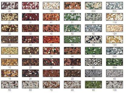 Мозаичная штукатурка Ceresit СТ 77 1,4-2 мм палитра цветов