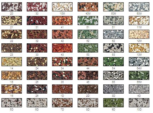 Мозаїчна штукатурка Ceresit СТ 77 1.4-2 мм
